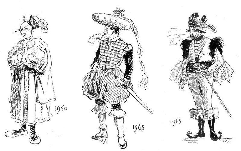 Мода 20-ого столетия