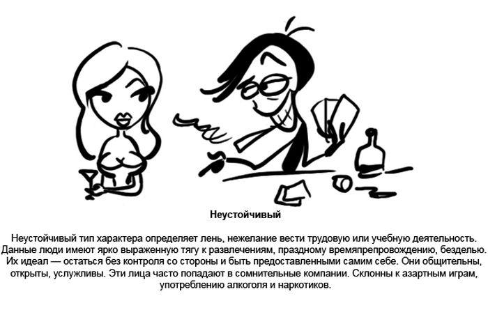 Психотипы людей