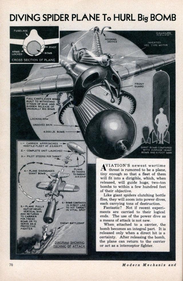 Странные Ретро Проекты Оружия