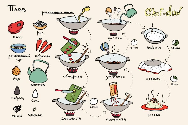 Паштет из говядины в домашних условиях рецепт