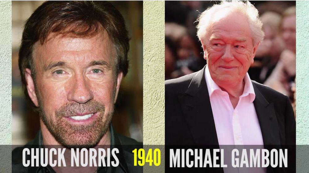Знаменитости одного возраста